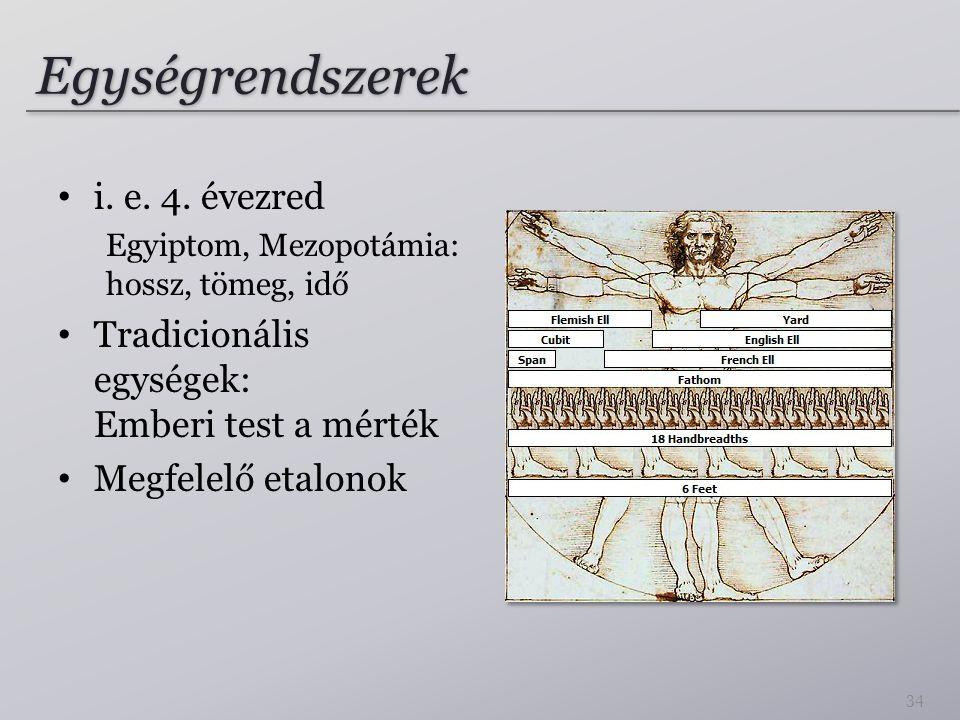 Egységrendszerek i. e. 4. évezred