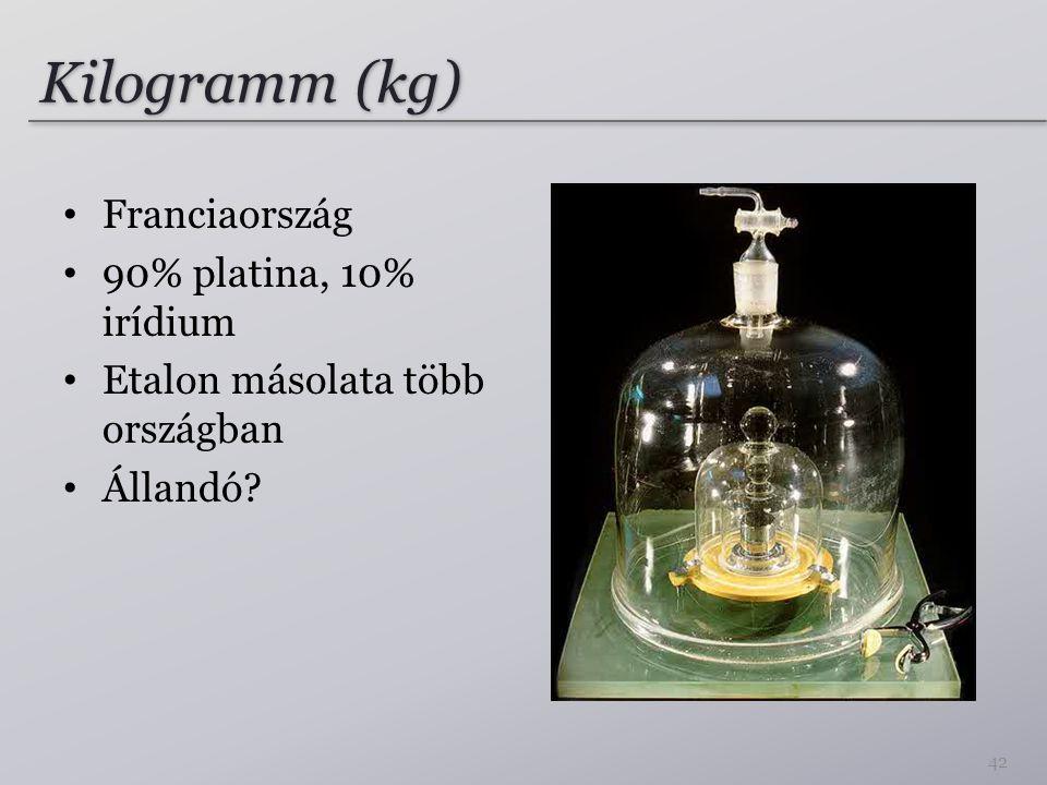 Kilogramm (kg) Franciaország 90% platina, 10% irídium