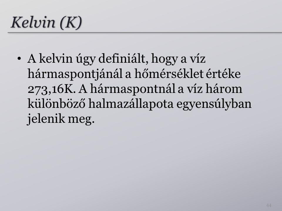 Kelvin (K)