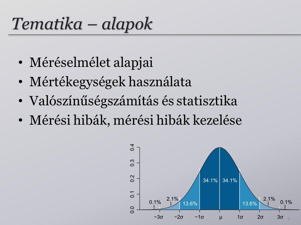 Tematika – alapok Méréselmélet alapjai Mértékegységek használata