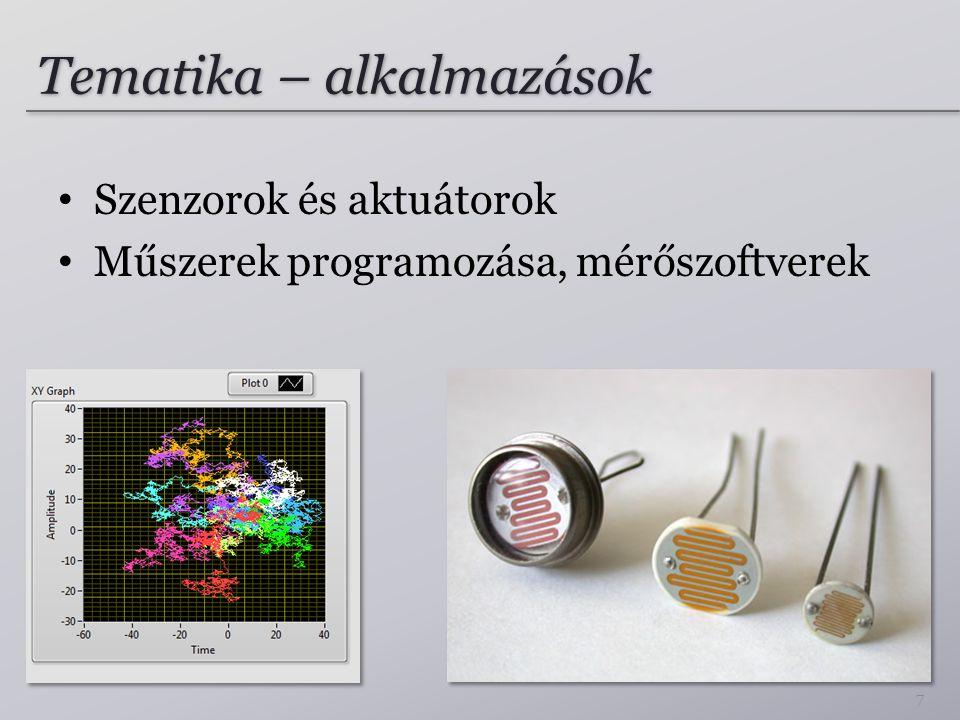 Tematika – alkalmazások