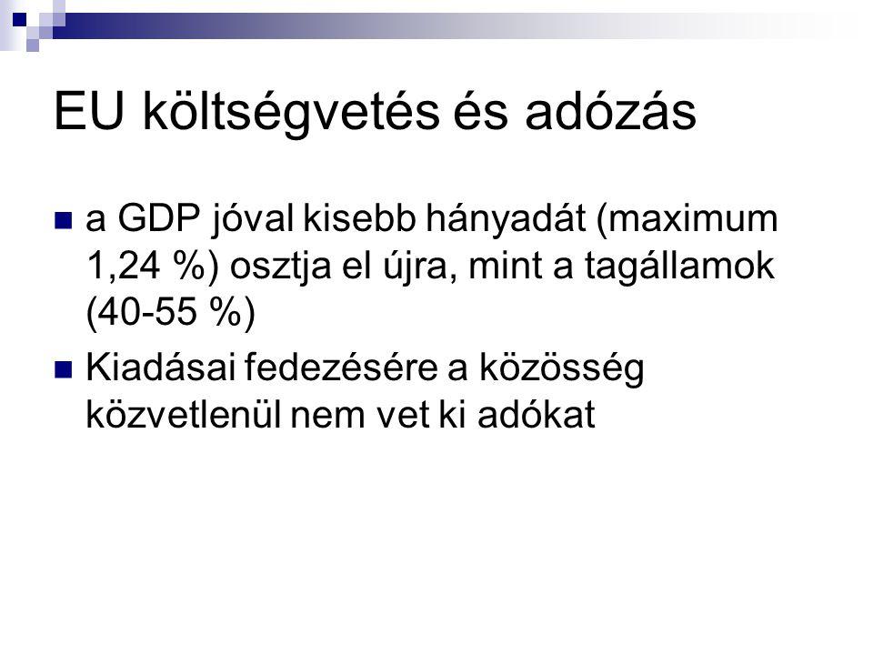 EU költségvetés és adózás