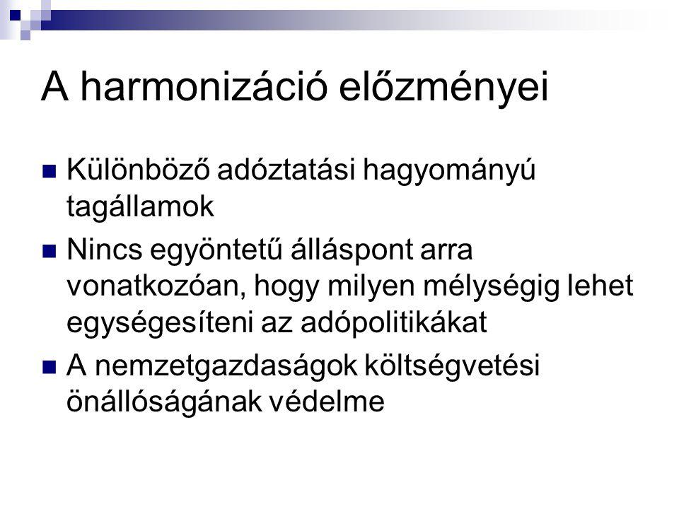 A harmonizáció előzményei