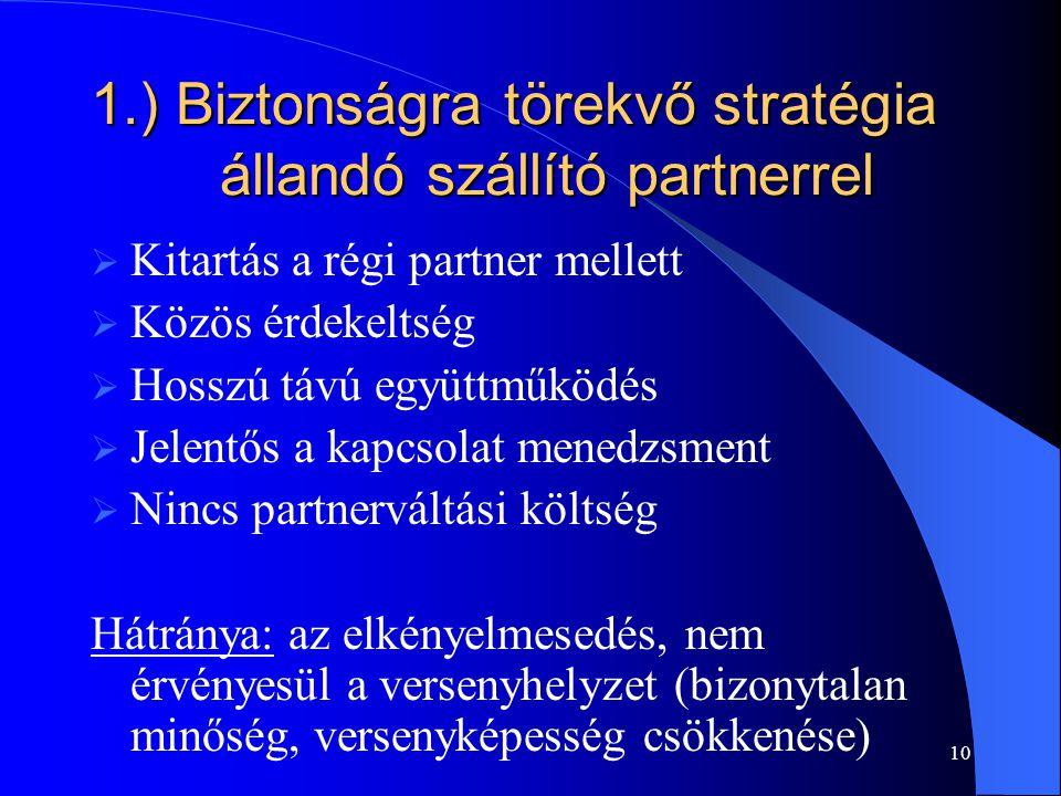 1.) Biztonságra törekvő stratégia állandó szállító partnerrel