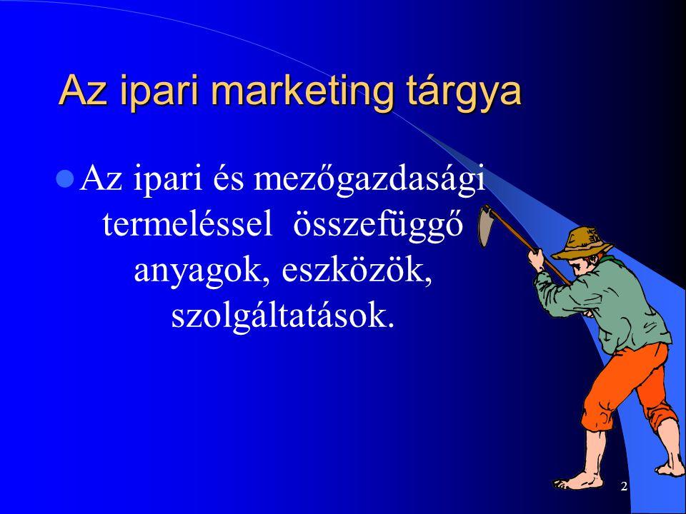Az ipari marketing tárgya