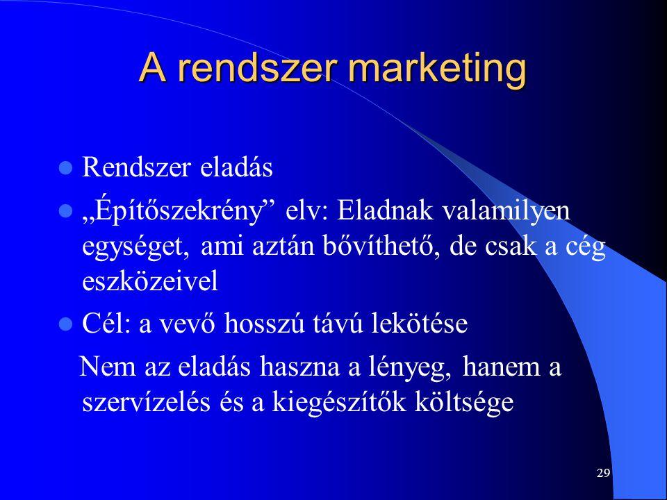 A rendszer marketing Rendszer eladás
