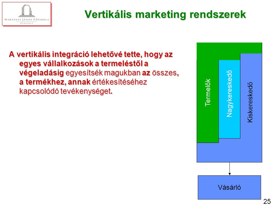 szerződésen alapuló VMR