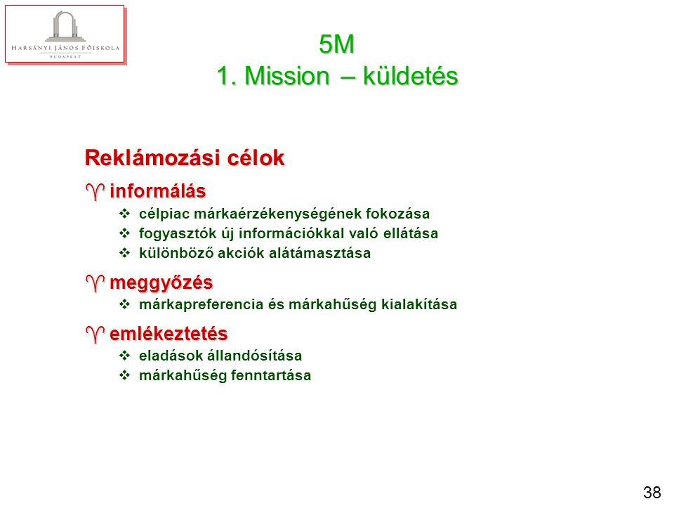 5M 2. Money - pénz Reklámköltségvetés típusai forgalom %-ban
