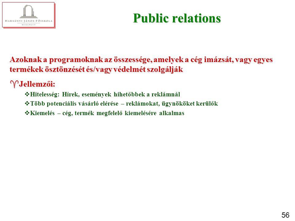 Public relations eszközei
