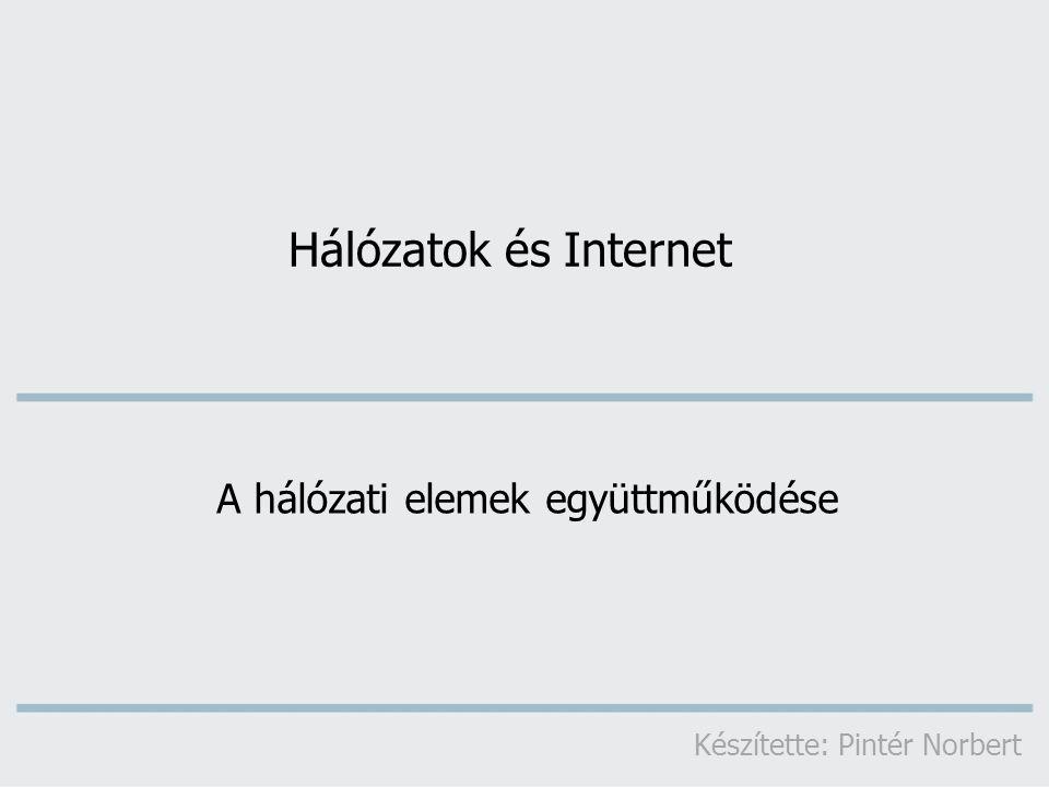 A hálózati elemek együttműködése