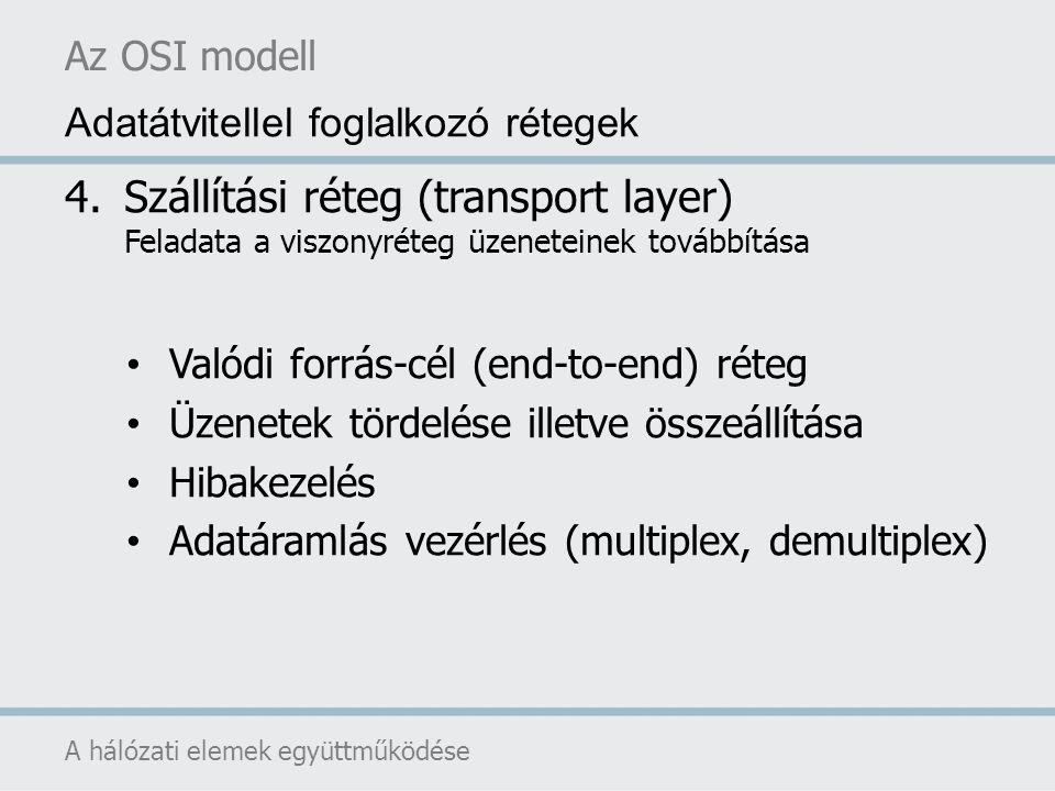 Az OSI modell Adatátvitellel foglalkozó rétegek. Szállítási réteg (transport layer) Feladata a viszonyréteg üzeneteinek továbbítása.