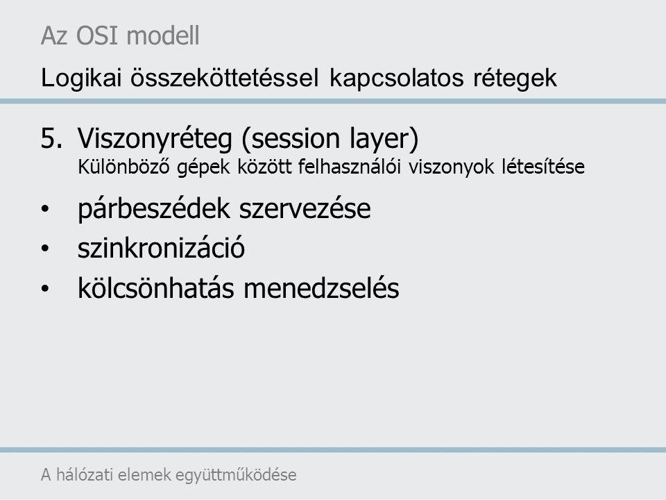 párbeszédek szervezése szinkronizáció kölcsönhatás menedzselés