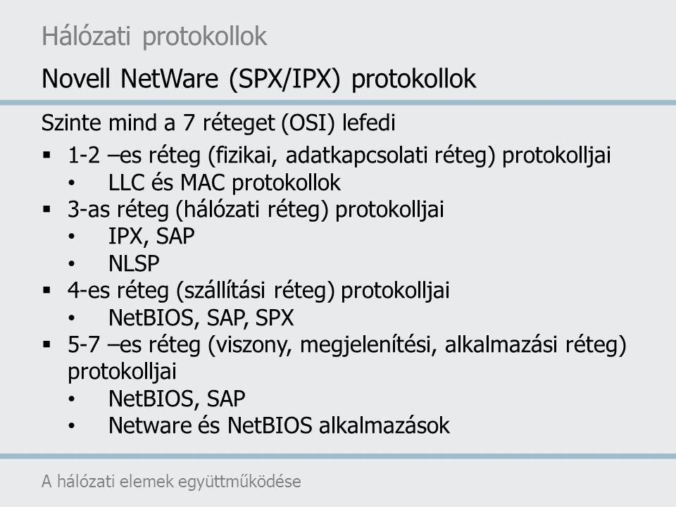 Novell NetWare (SPX/IPX) protokollok