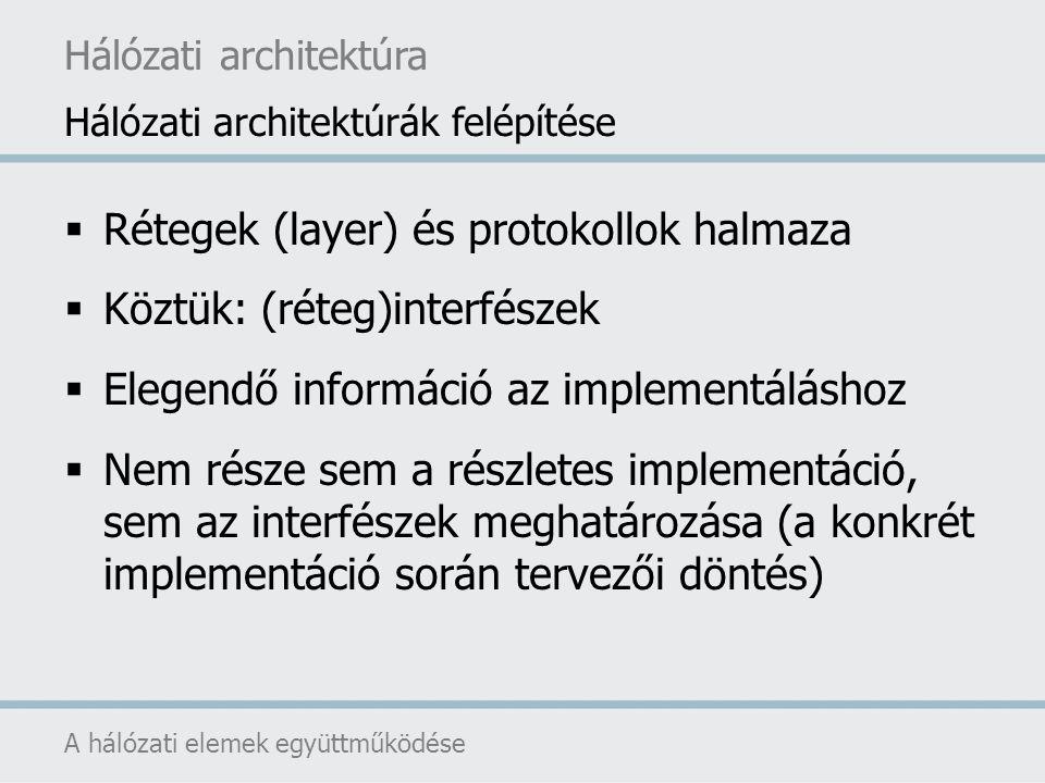 Rétegek (layer) és protokollok halmaza Köztük: (réteg)interfészek