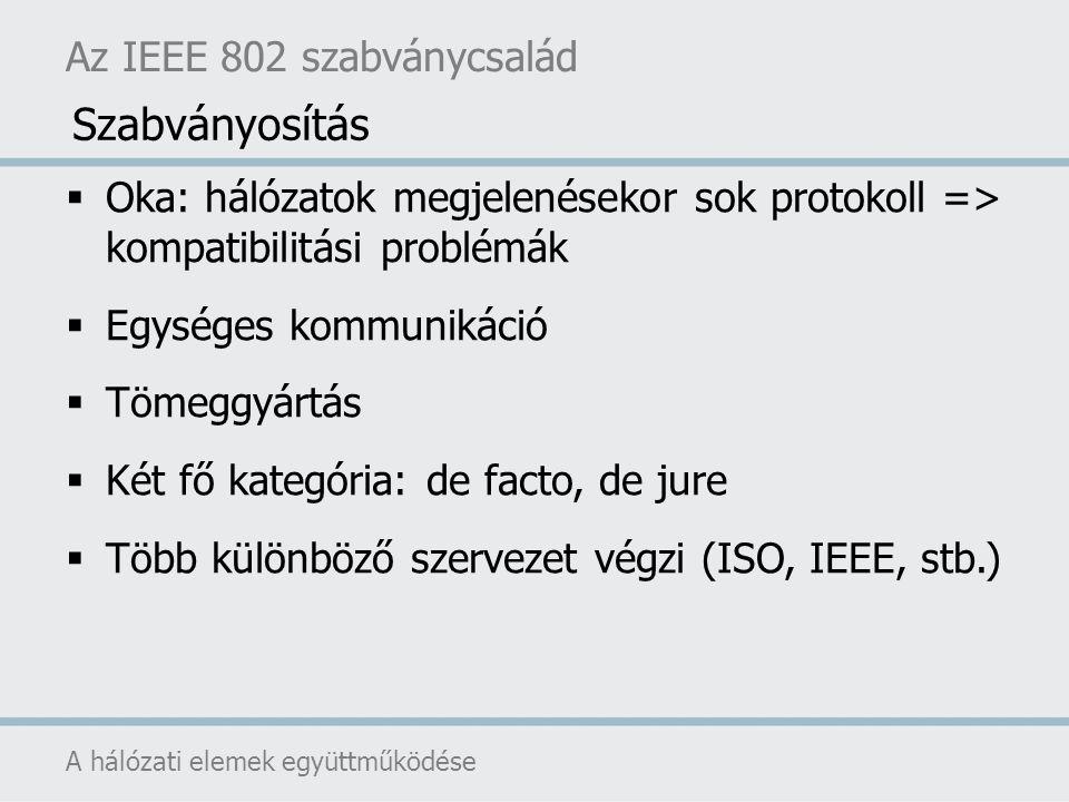 Szabványosítás Az IEEE 802 szabványcsalád