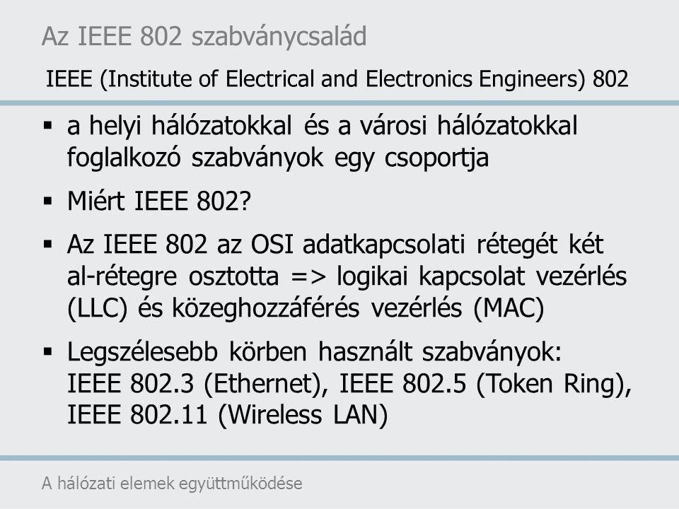 Az IEEE 802 szabványcsalád