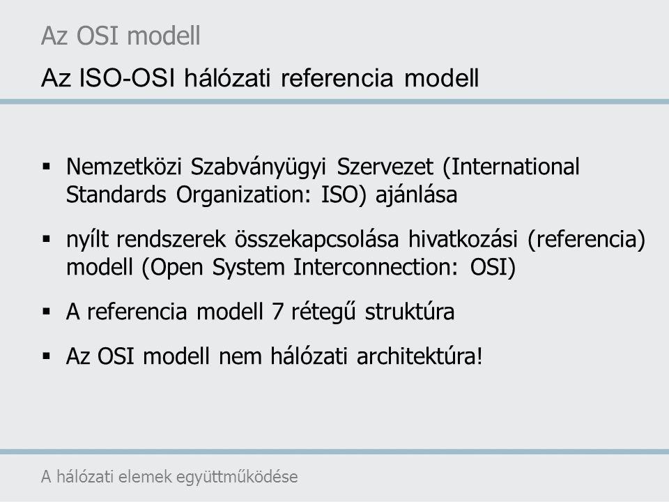 Az ISO-OSI hálózati referencia modell