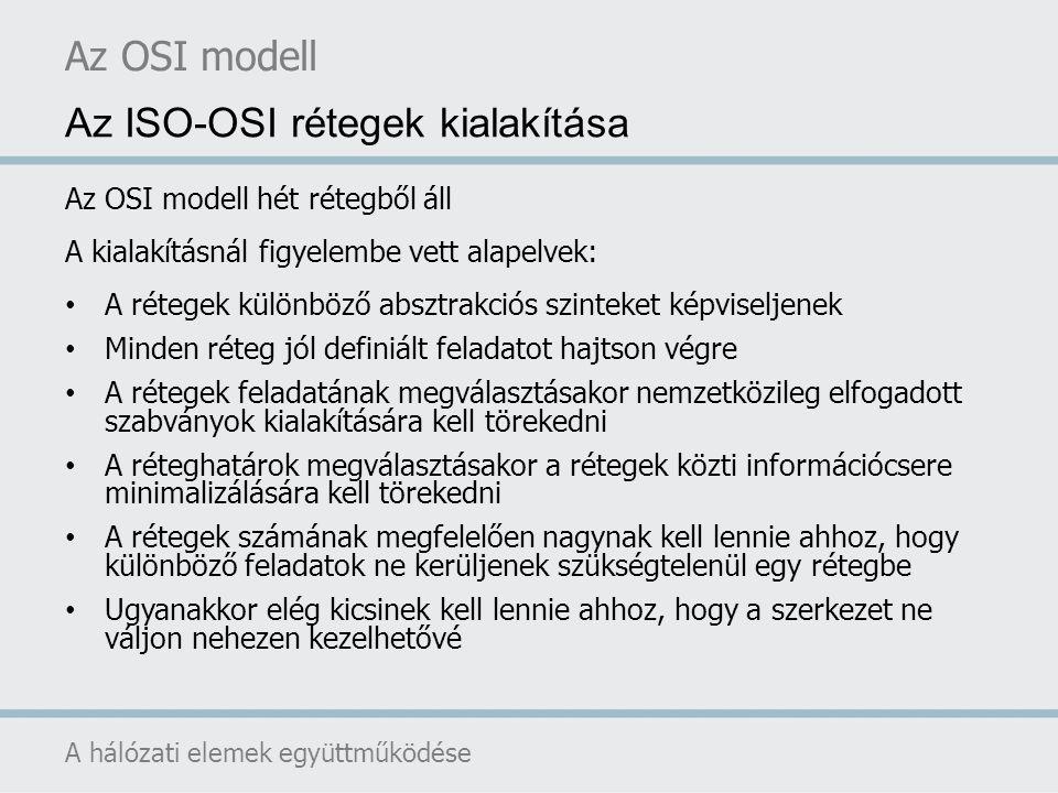 Az ISO-OSI rétegek kialakítása