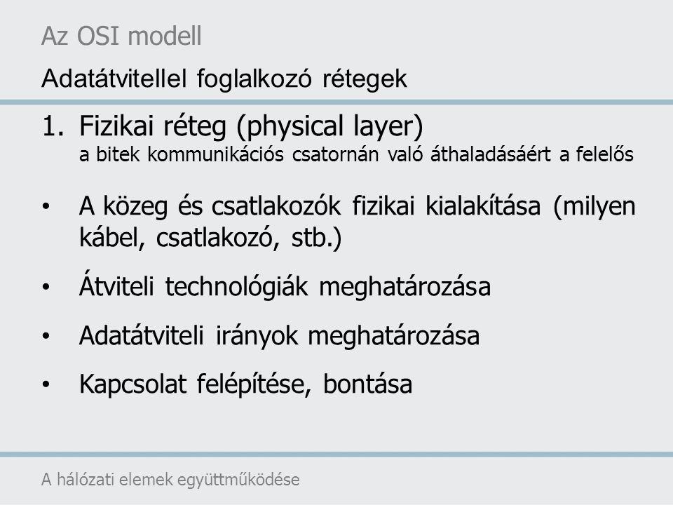 Az OSI modell Adatátvitellel foglalkozó rétegek. Fizikai réteg (physical layer) a bitek kommunikációs csatornán való áthaladásáért a felelős.