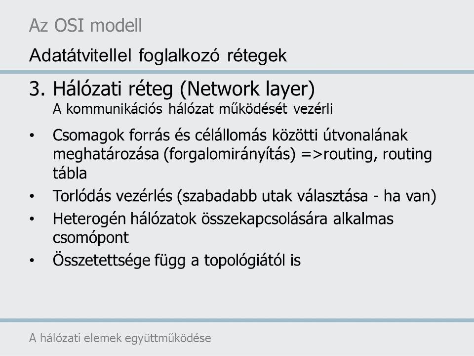 Az OSI modell Adatátvitellel foglalkozó rétegek. Hálózati réteg (Network layer) A kommunikációs hálózat működését vezérli.