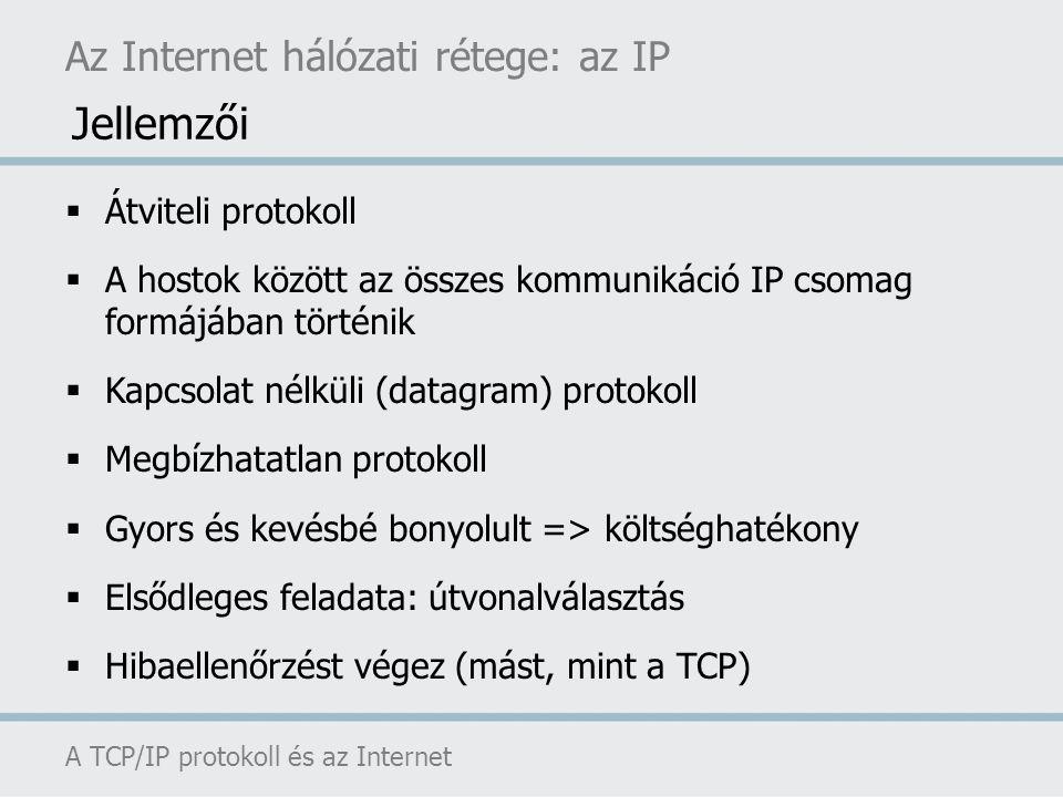 Jellemzői Az Internet hálózati rétege: az IP Átviteli protokoll