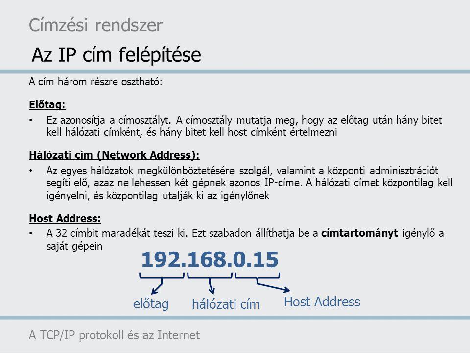 192.168.0.15 Az IP cím felépítése Címzési rendszer előtag Host Address