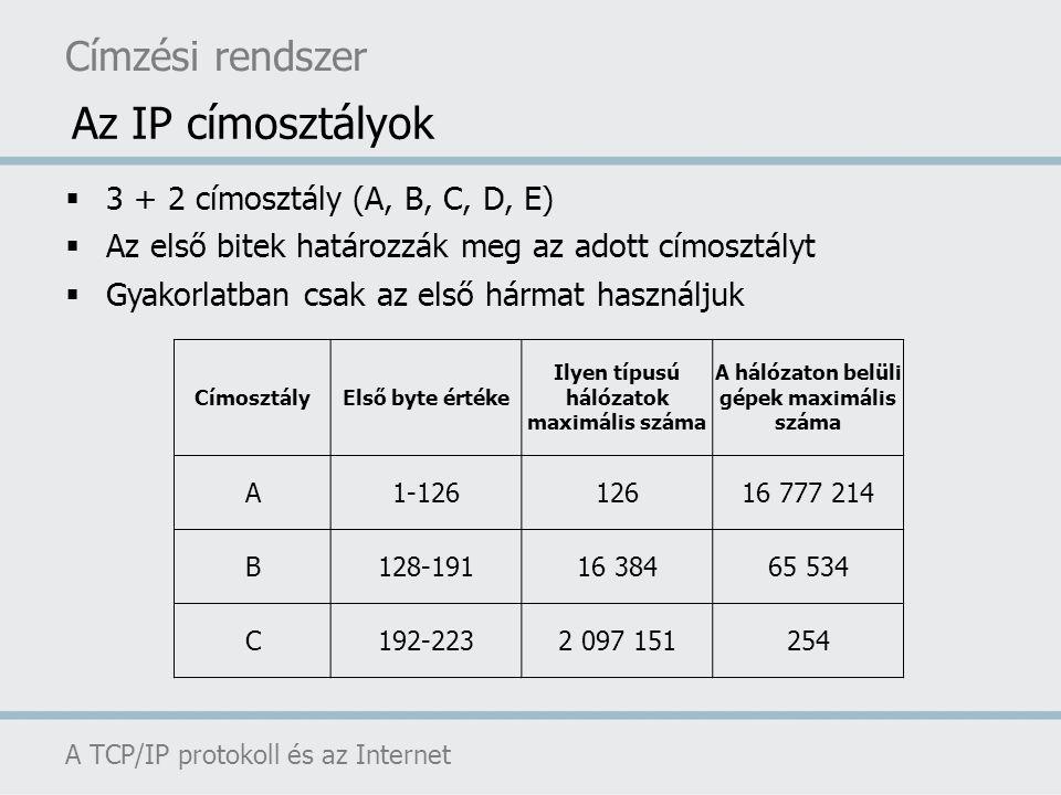 Az IP címosztályok Címzési rendszer 3 + 2 címosztály (A, B, C, D, E)
