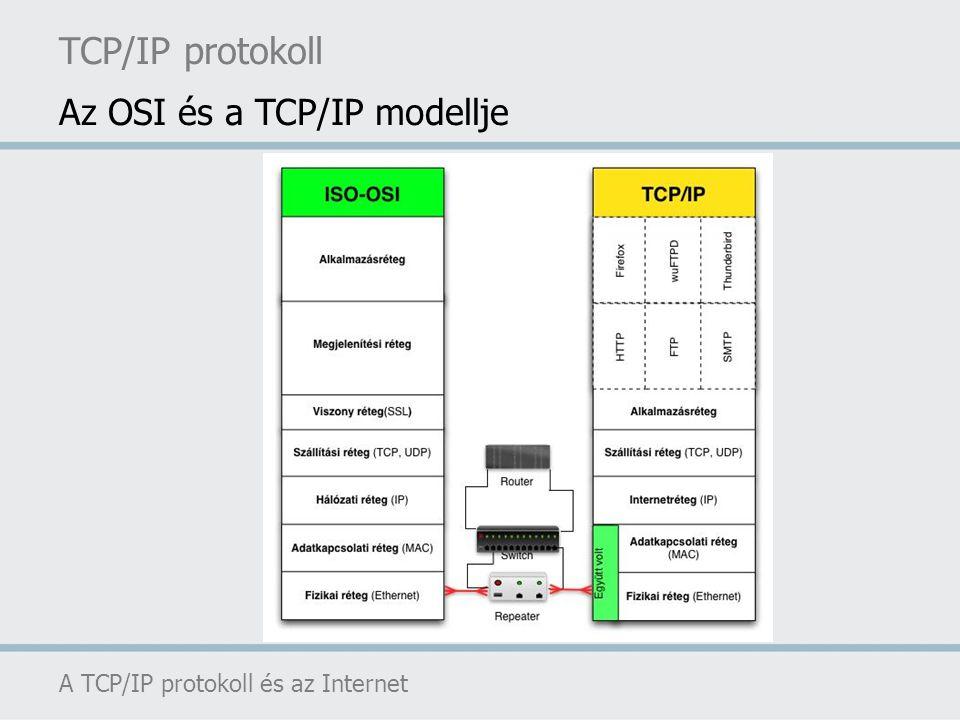 TCP/IP protokoll Az OSI és a TCP/IP modellje