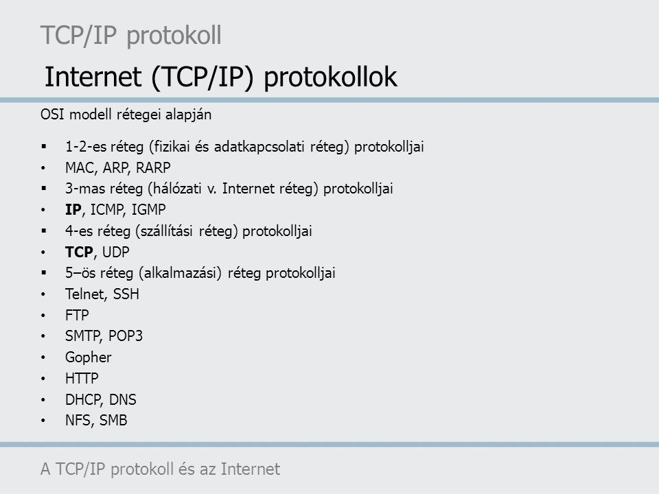 Internet (TCP/IP) protokollok