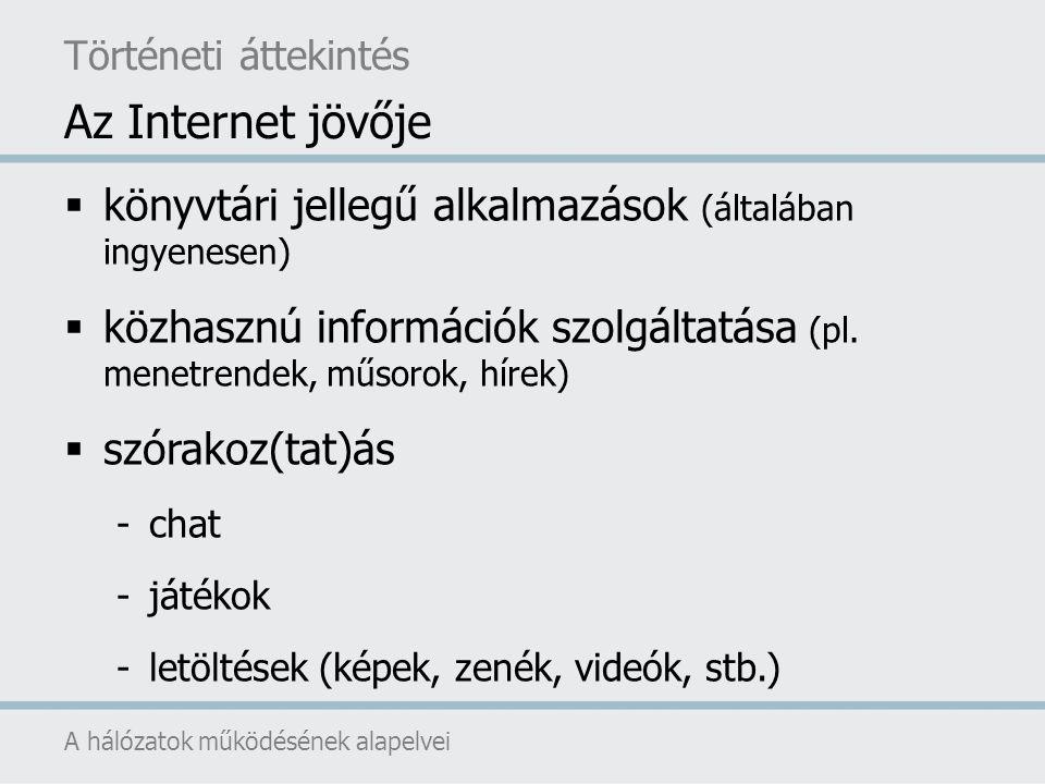 Történeti áttekintés Az Internet jövője. könyvtári jellegű alkalmazások (általában ingyenesen)