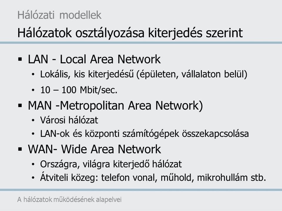 Hálózatok osztályozása kiterjedés szerint