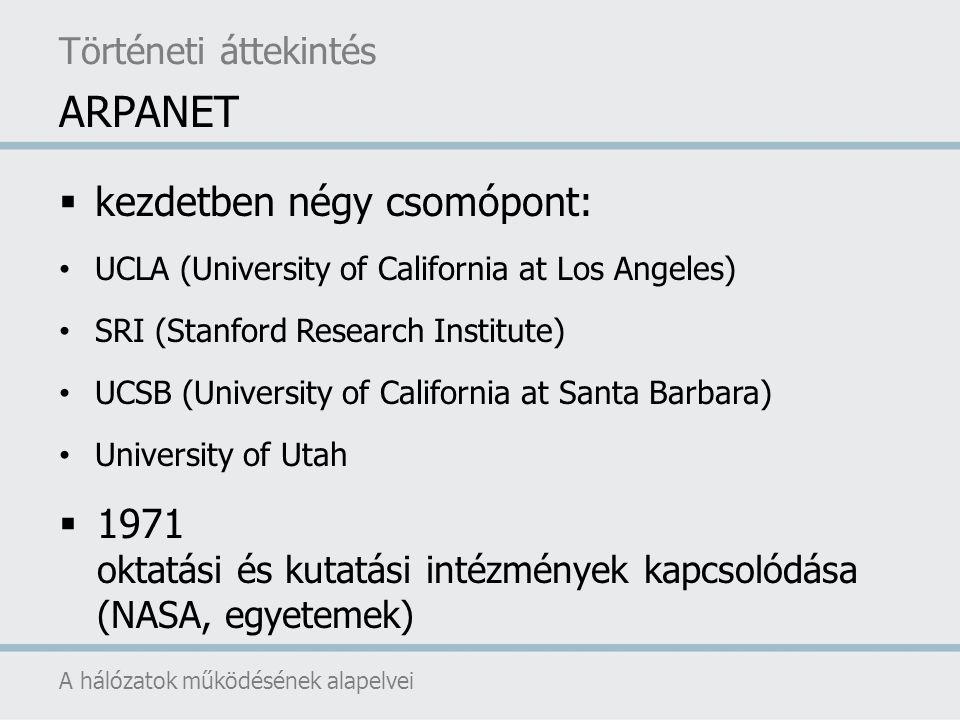 ARPANET kezdetben négy csomópont: