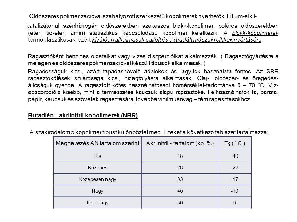 Megnevezés AN tartalom szerint Akrilnitril - tartalom (kb. %)