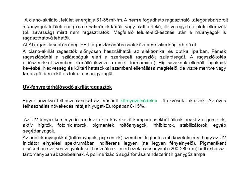 A ciano-akrilátok felületi energiája 31-35 mN/m