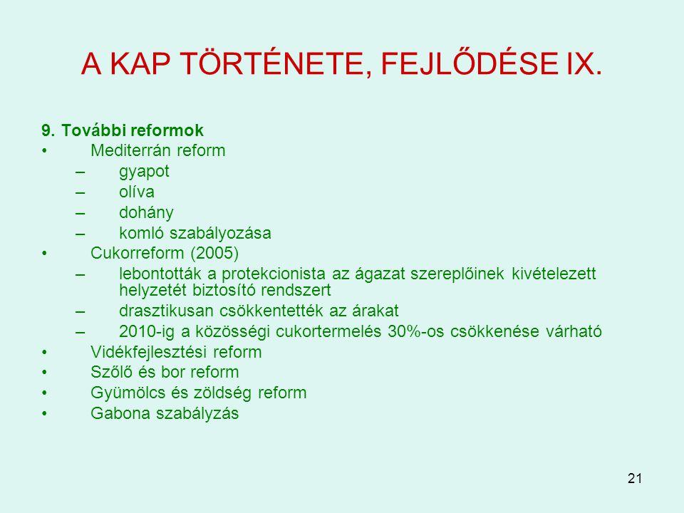 A KAP TÖRTÉNETE, FEJLŐDÉSE IX.