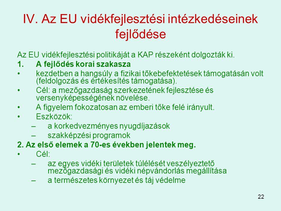 IV. Az EU vidékfejlesztési intézkedéseinek fejlődése