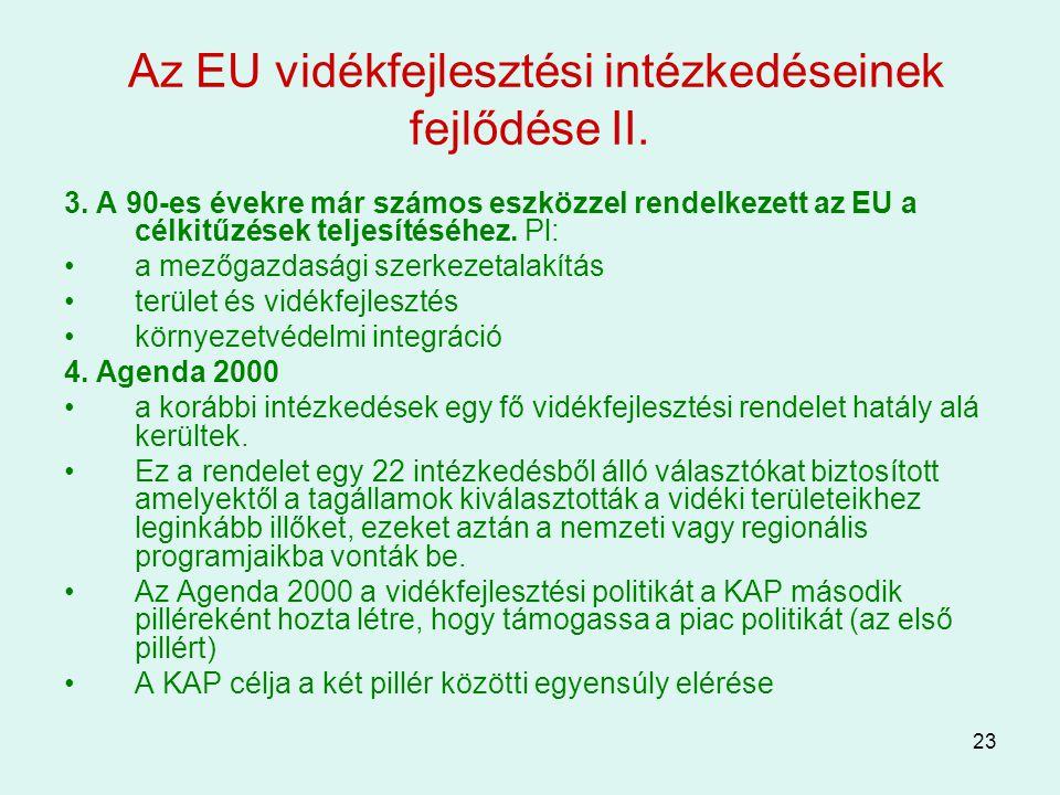 Az EU vidékfejlesztési intézkedéseinek fejlődése II.
