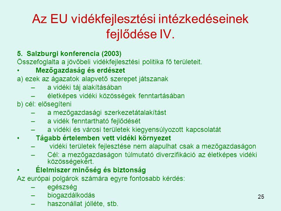 Az EU vidékfejlesztési intézkedéseinek fejlődése IV.