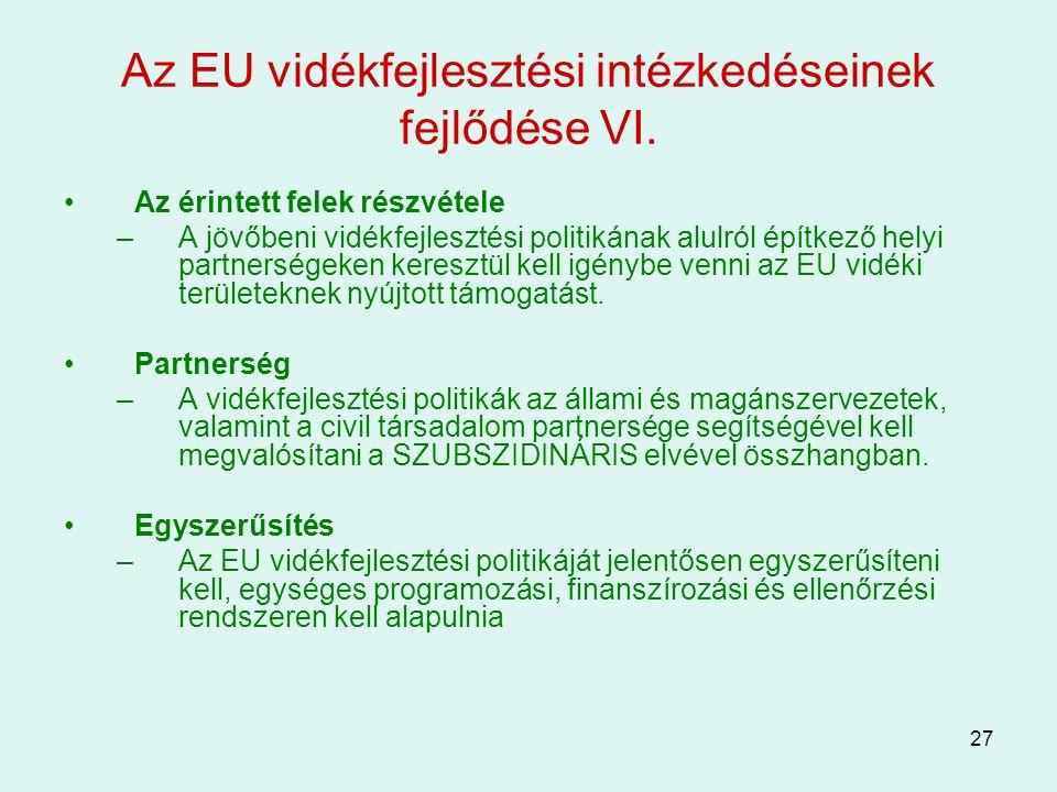Az EU vidékfejlesztési intézkedéseinek fejlődése VI.