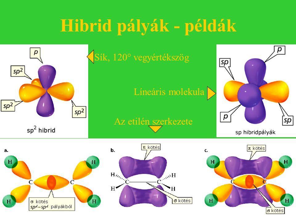 Hibrid pályák - példák Sík, 120° vegyértékszög Líneáris molekula
