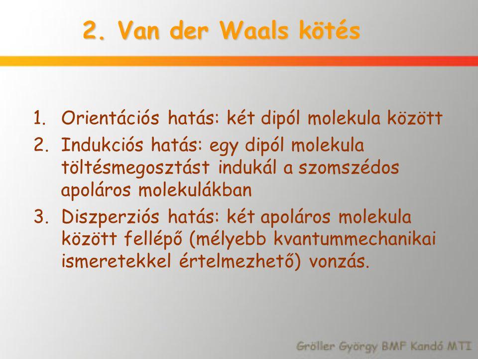 2. Van der Waals kötés Orientációs hatás: két dipól molekula között