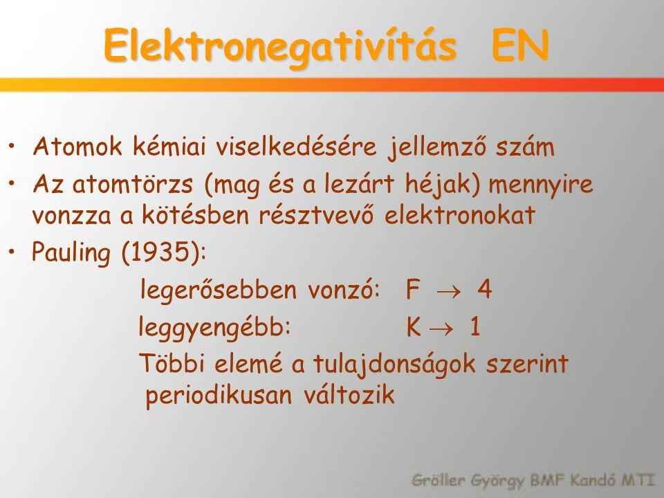 Elektronegativítás EN