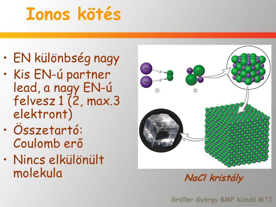 Ionos kötés EN különbség nagy