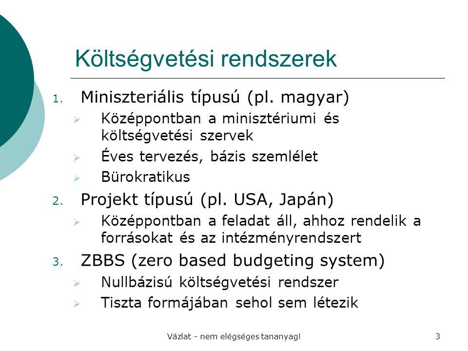 Költségvetési rendszerek
