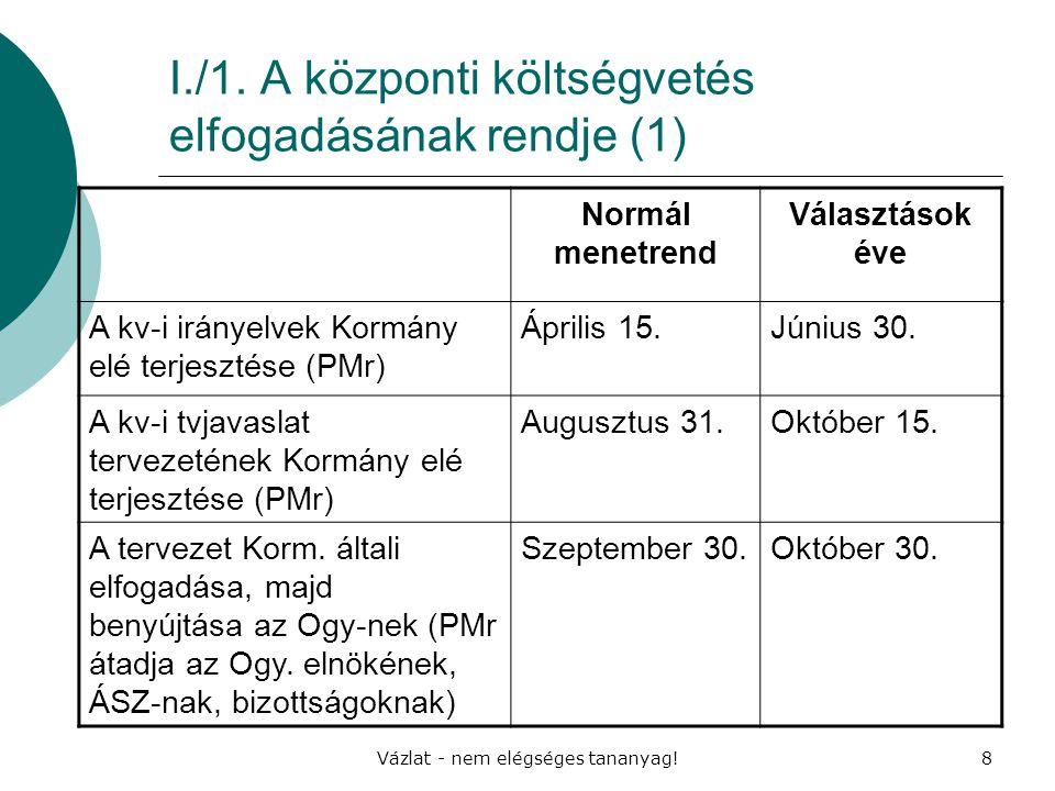 I./1. A központi költségvetés elfogadásának rendje (1)