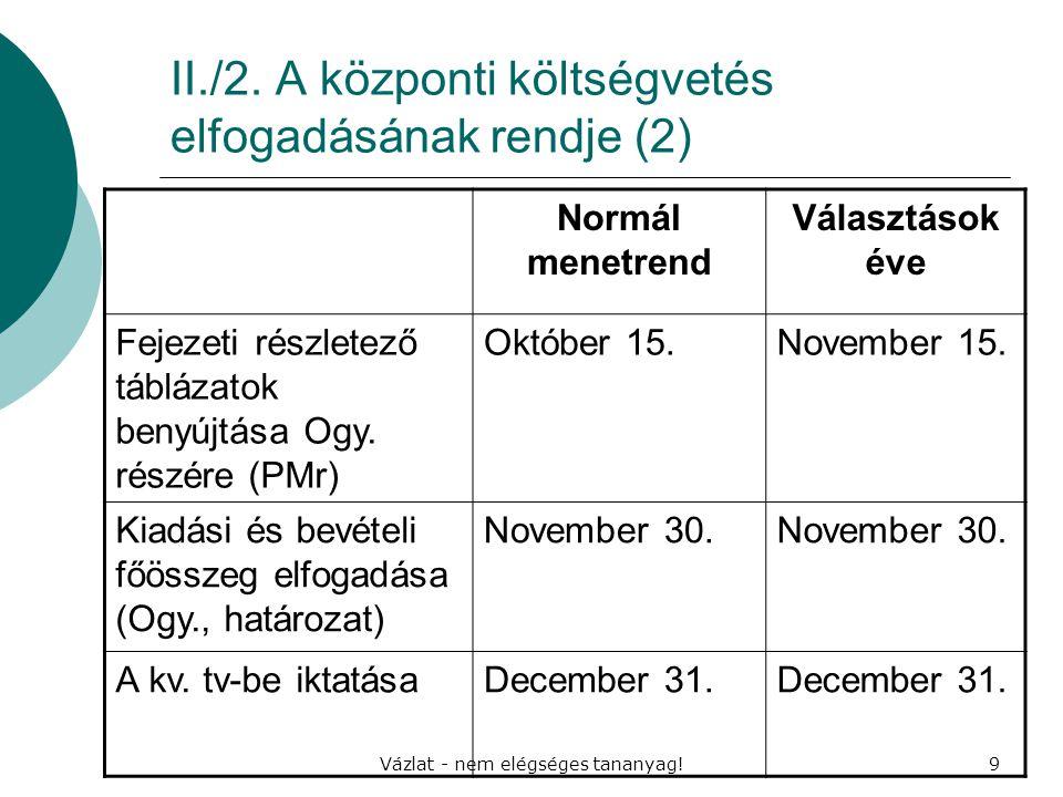 II./2. A központi költségvetés elfogadásának rendje (2)