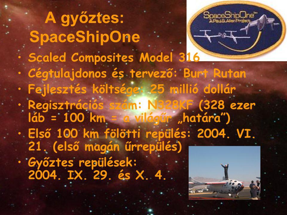 A győztes: SpaceShipOne