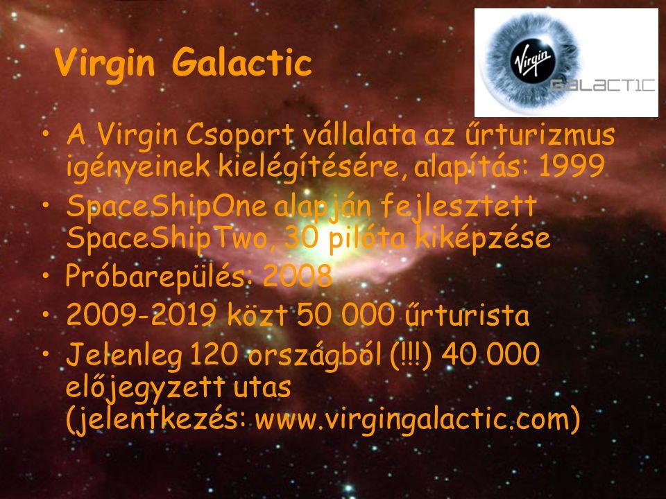 Virgin Galactic A Virgin Csoport vállalata az űrturizmus igényeinek kielégítésére, alapítás: 1999.