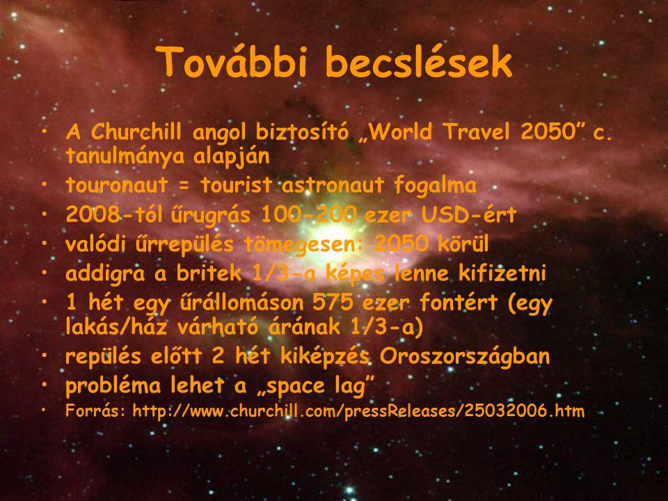 """További becslések A Churchill angol biztosító """"World Travel 2050 c. tanulmánya alapján. touronaut = tourist astronaut fogalma."""