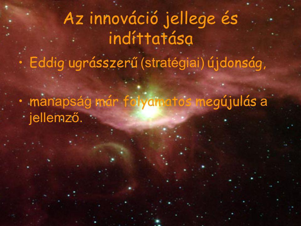 Az innováció jellege és indíttatása
